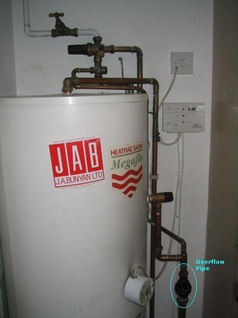 Combi Boilers: Under Worktop Combi Boilers